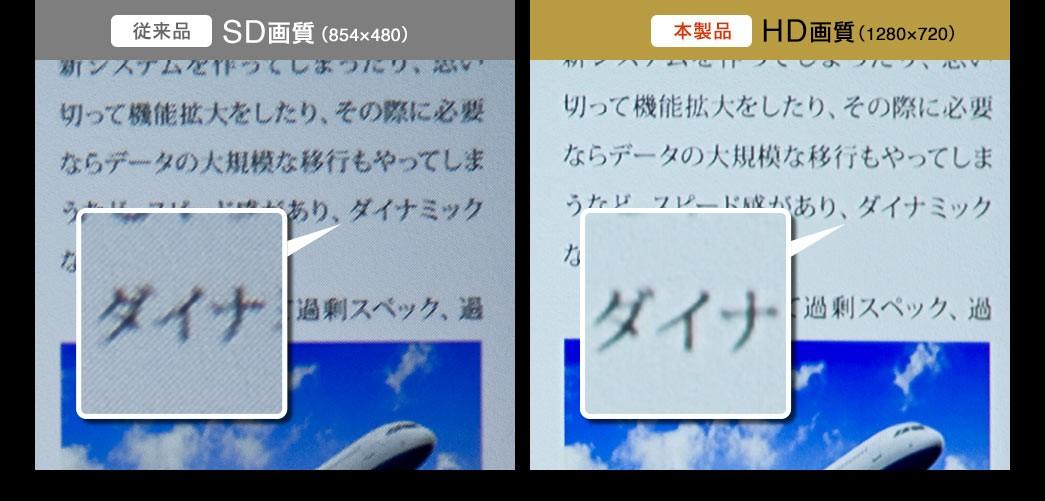 従来品 SD画質 本製品 HD画質