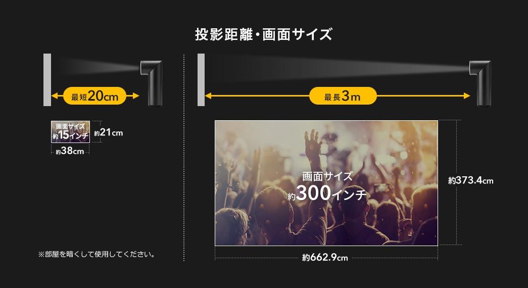 投影距離・画面サイズ