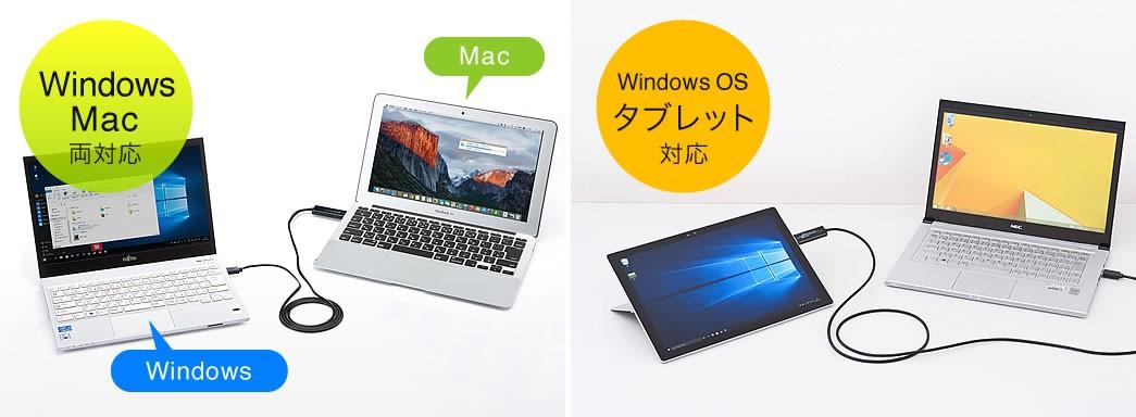 Windows Mac 両対応 WindowsOS タブレット対応