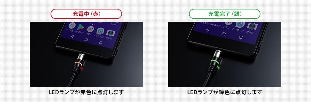 充電中(赤) 充電完了(緑)