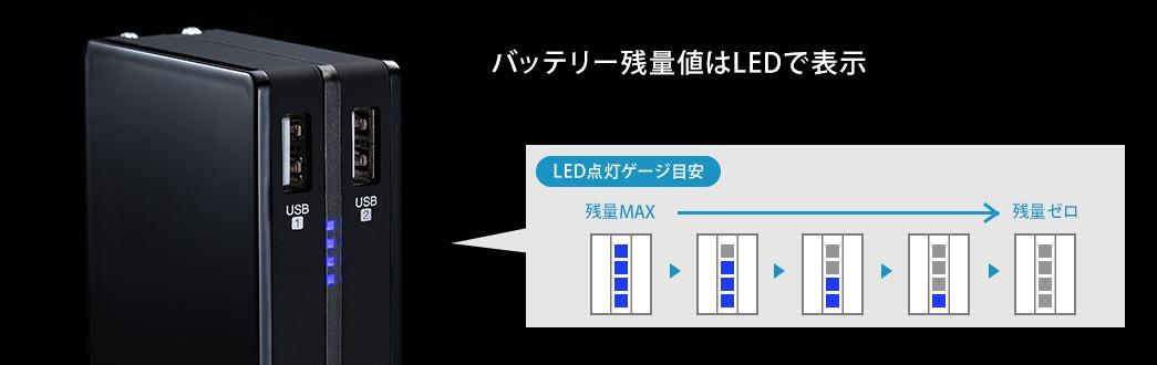 バッテリー残量地はLEDで表示