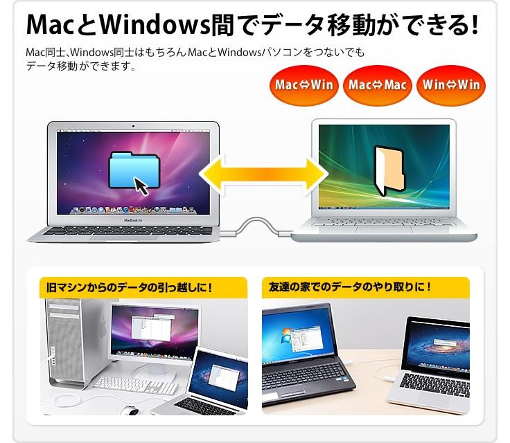 MacとWindows間でデータ移動ができる!