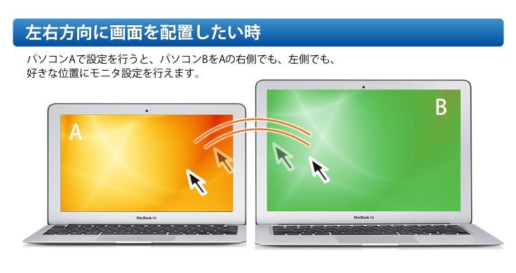 2台目パソコンの画面配置を自由に設定できる。左右方向に画面を設置したい時