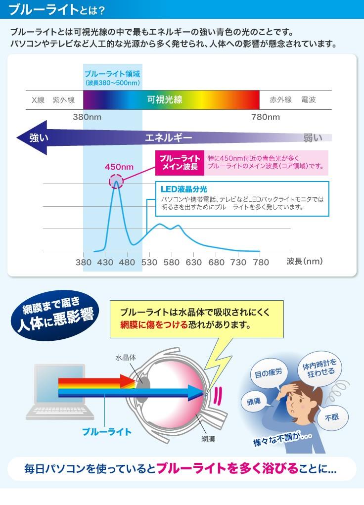 Yahoo!ショッピング - ブルーライトカットフィルム ...