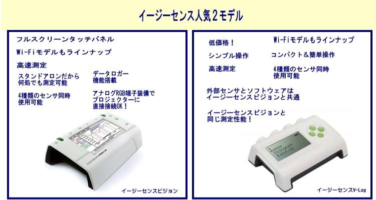 イージーセンスビジョンとv-logの比較