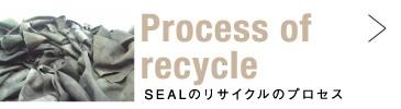 リサイクルのプロセス