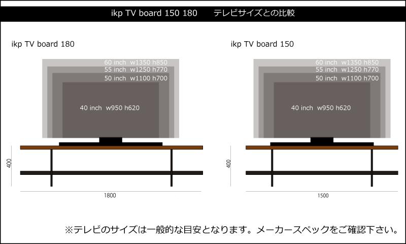 ikpテレビボードのサイズ比較 150と180の幅