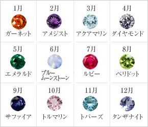 誕生石をお選びください