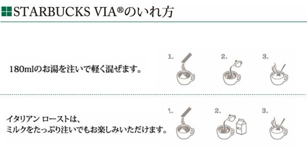 スターバックス ギフト スタバ ヴィアコーヒー エッセンスギフト SV-22F|送料無料はネコポス配送 代引き不可|結婚内祝い 引き出物 引出物 出産内祝い プレゼント 香典返し