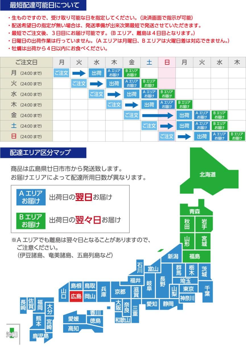 島田水産配達エリア