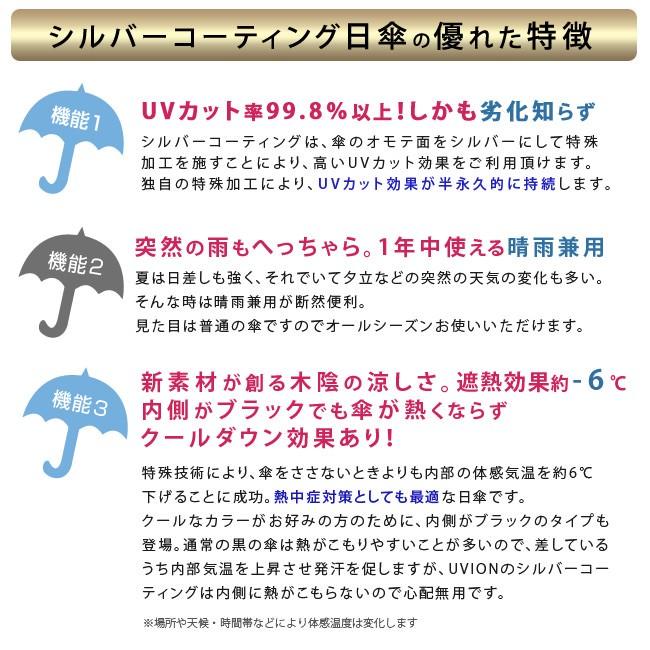 UVIONシルバーコーティング折りたたみ日傘の4つの特徴