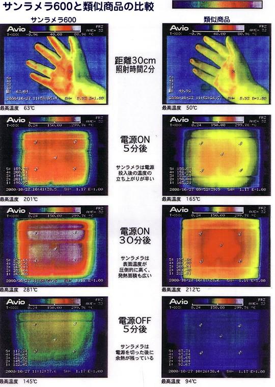 遠赤外線輻射式セラミックヒーター サンラメラ サーモ