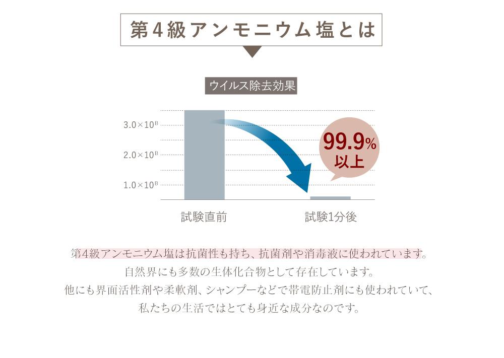 株式会社新菱