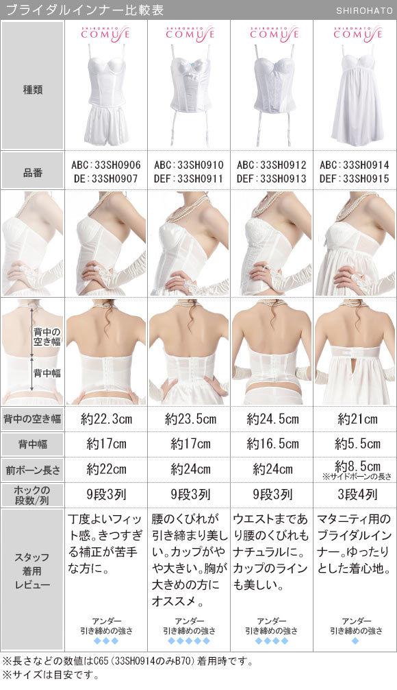 【COMUSE】ウェディング☆バルコニーカップスリーインワン ABC