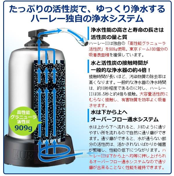 たっぷりの活性炭で、ゆっくり浄水。高性能グラニューラ活性炭,オーバーフロー通水システム