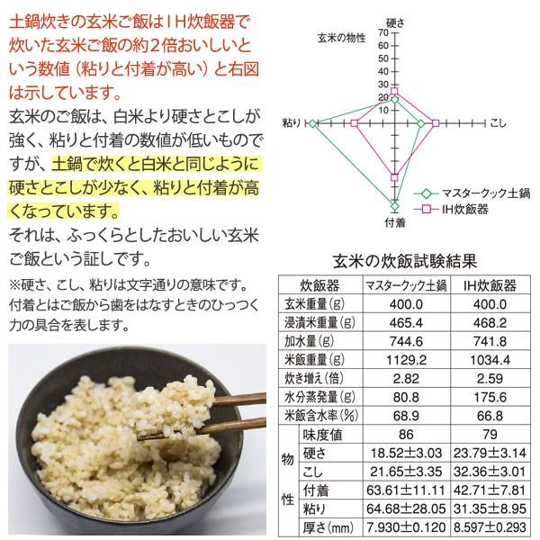 土鍋とIH炊飯器で炊いたご飯の比較