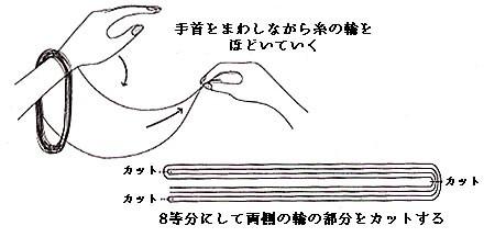 刺しゅう糸使い方