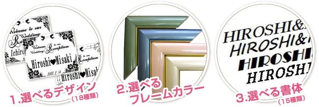 格安1万円ウエルカムミラーボード