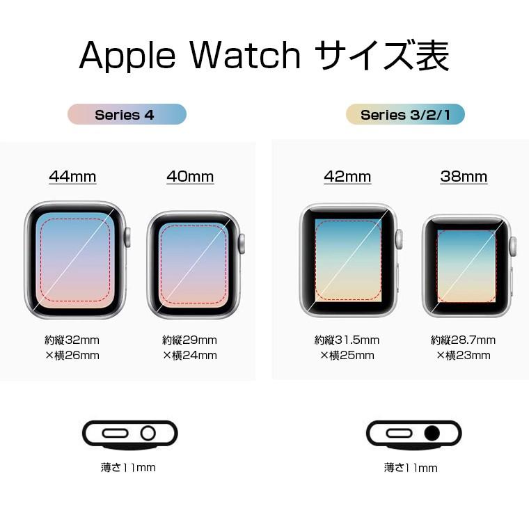 Apple Watch 最新機種