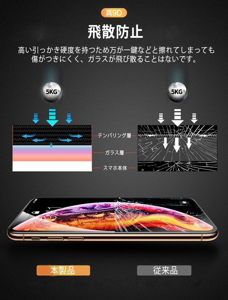 iPhone XS フィルム 全面