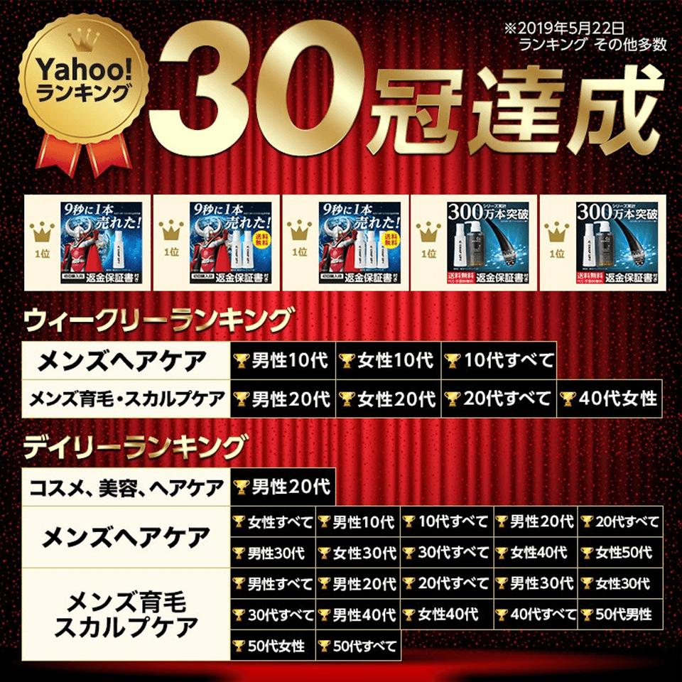 Yahoo!ランキング30冠達成