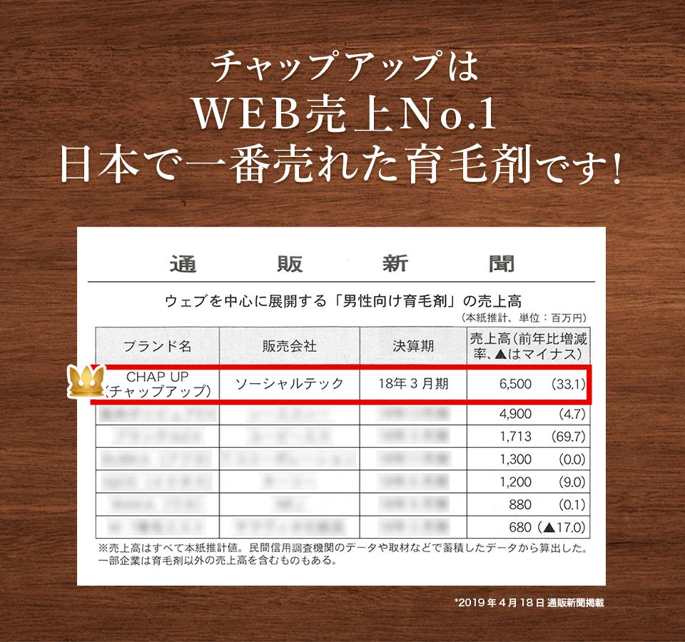 チャップアップはWEB売上No.1 日本で一番売れた育毛剤です!