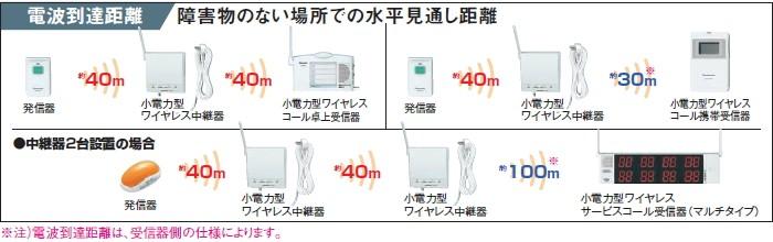 ワイヤレスコール 中継器 電波到達距離
