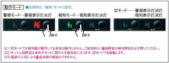 EL23001K 動作モード