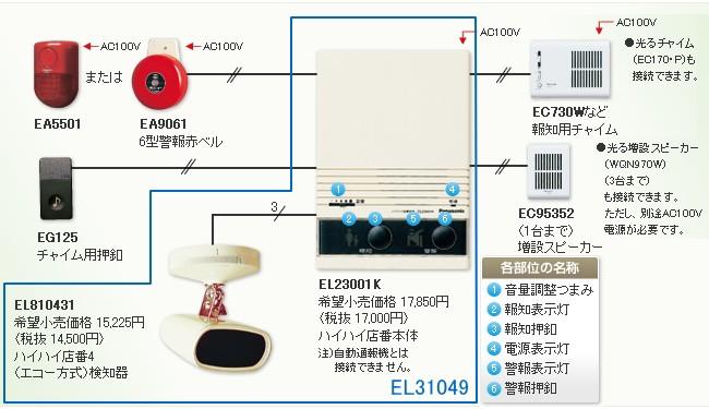 EL31049 システム図