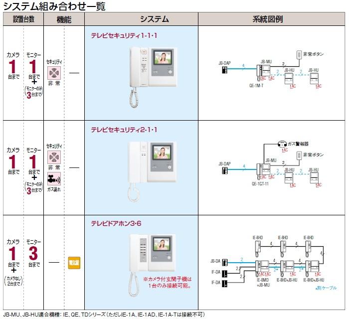 モニターシステム 組み合わせ例