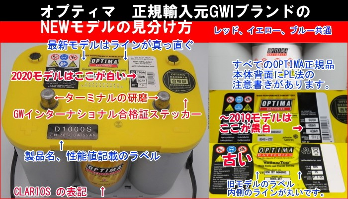 オプティマバッテリー正規品GWインターナショナルブランドの見分け方