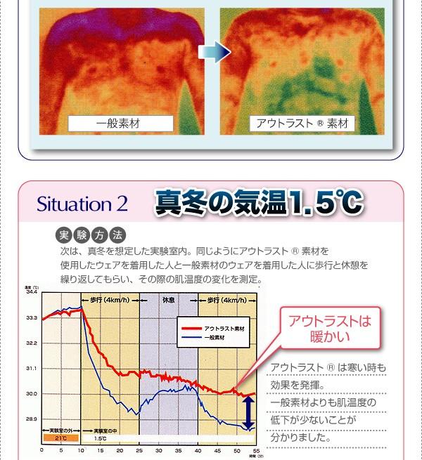 オールシーズン温度調整素材アウトラスト(R)シリーズ【IDEAL】アイディール2枚合わせ掛布団(セミダブル)                                                                                                                             暑い夏も、寒い冬も、常に温度を調整し続ける、理想的な布団。 通販サイト 雑貨