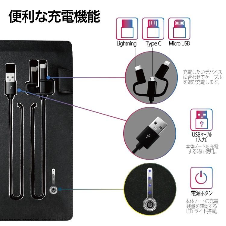 iPhone 6 plus 用電磁波ケース