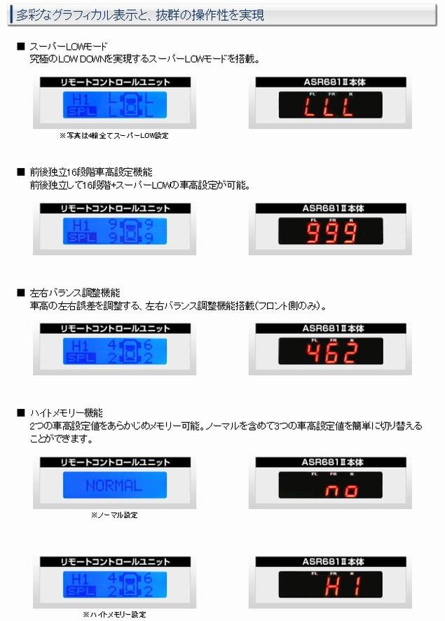データシステム エアサスコントローラー サスコン ASC680 ASR681-2 ハーネスセット