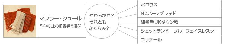 ポンタチャート01
