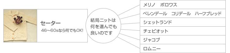 ポンタチャート03