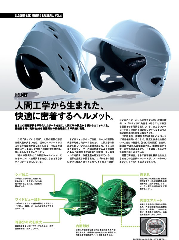 ベースボールヘルメット