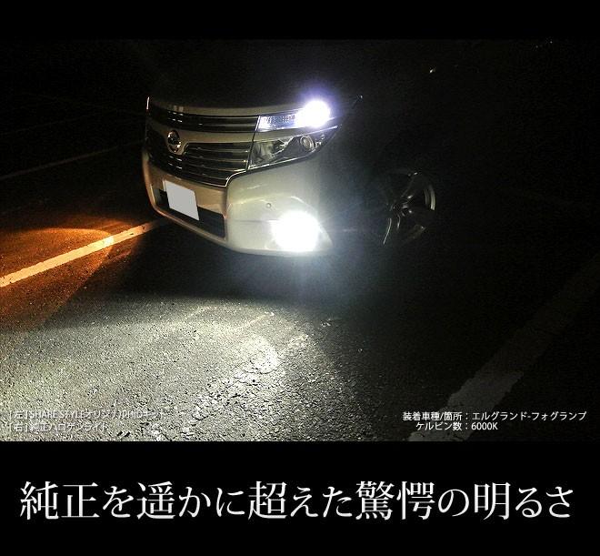 シェアスタイルの最新HIDキットを純正ハロゲンライトと比べるとその明るさの違いは明らかです