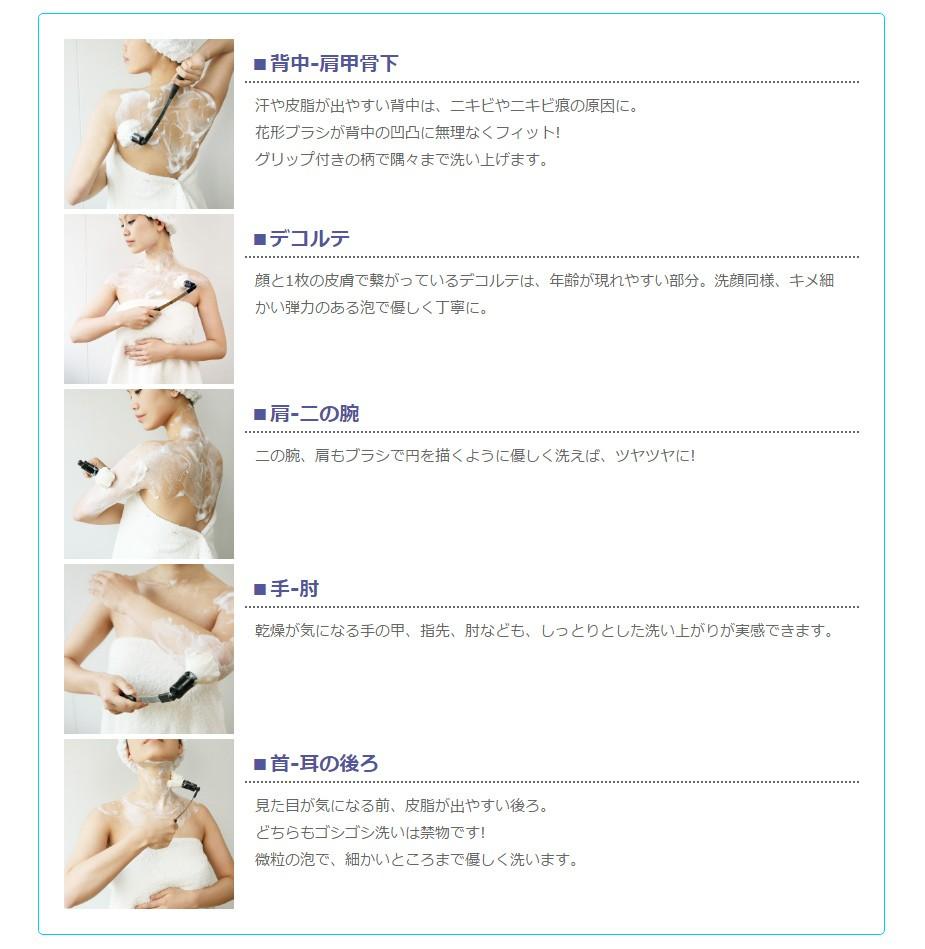 背中-肩甲骨下・デコルテ・肩-二の腕・手-肘・首-耳の後ろ