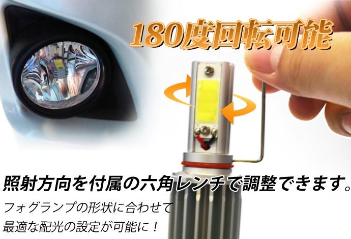 LED:フォグランプ専用