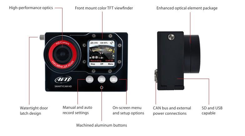 aim smartycam hd rev 2.1 カメラ 外観 サイズ