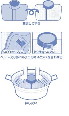 レーシングスーツ 洗濯 方法