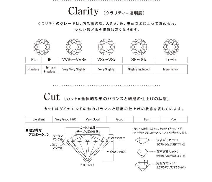 婚約指輪 エンゲージリング プラチナ ダイヤモンドリング
