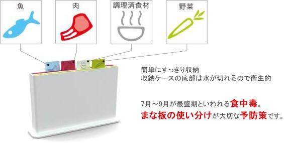 簡単にすっきり収納。収納ケースの底部は水が切れるので衛生的