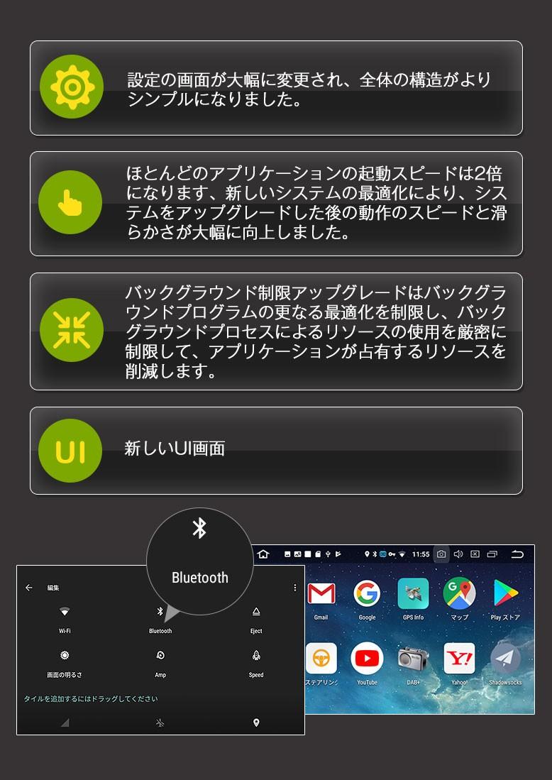 アンドロイドカーナビ タブレット型 10.1インチ Android8.0搭載 大 ...