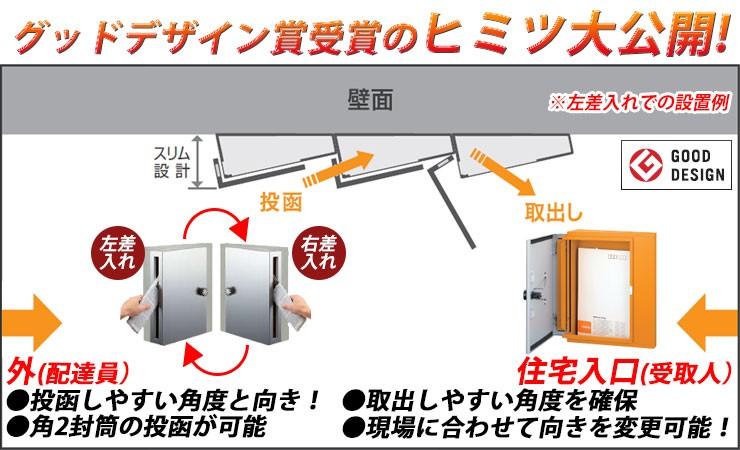 グッドデザイン賞受賞のヒミツ大公開!