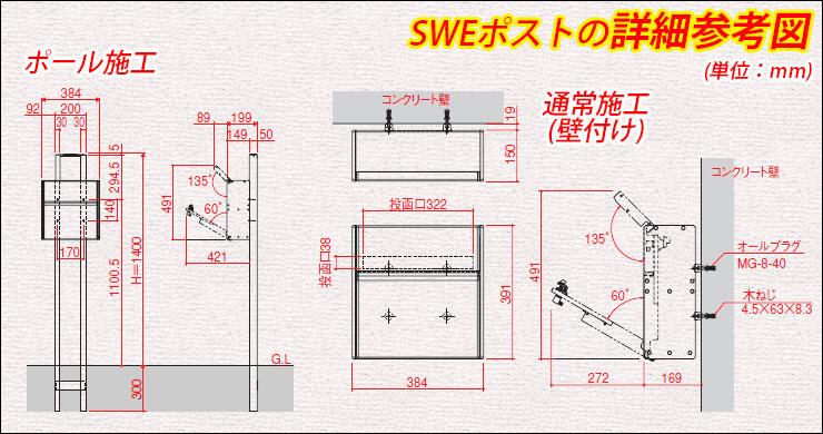 SWEポストの詳細参考図