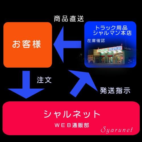 トラック用品車留満(本店)シャルマン直送:愛知県安城市〜