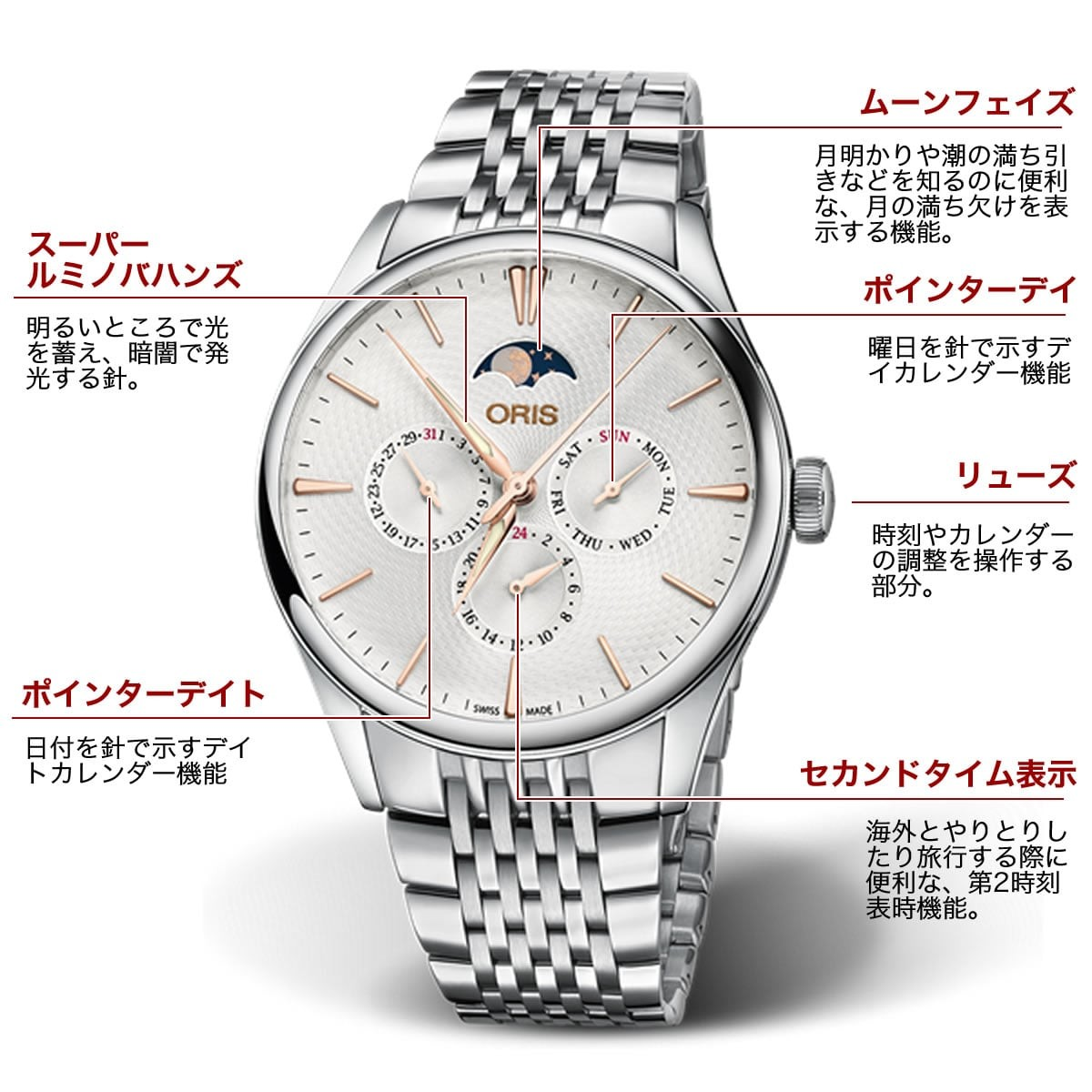 4a18fb611e メンズ腕時計 781.7729.4031M 腕時計title