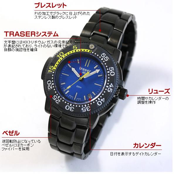 TRASER腕時計 詳細